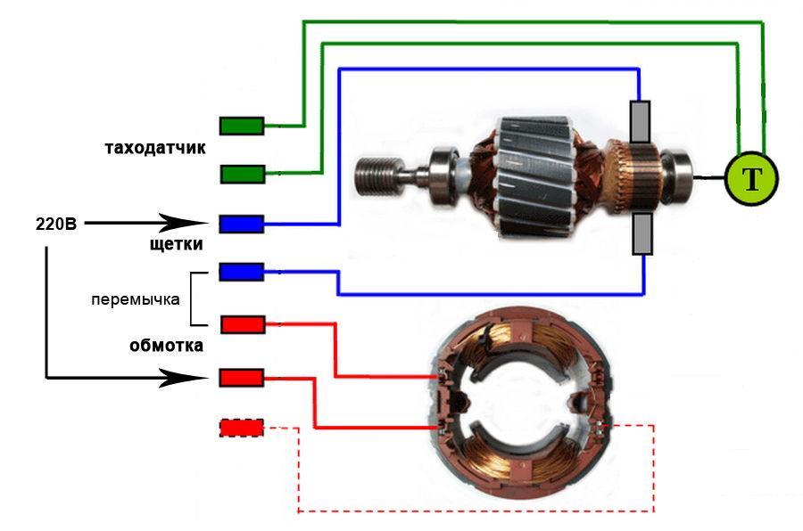 Как перемотать коллекторный двигатель своими руками 32